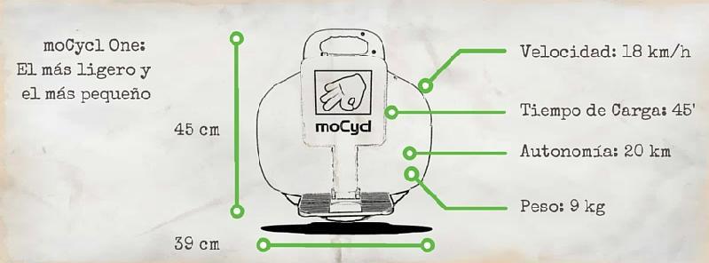 El-monociclo-eléctrico-más-pequeño-y-ligero