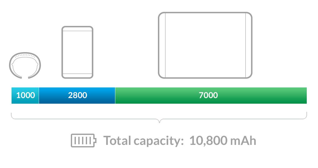 20150223074723-capacity_04