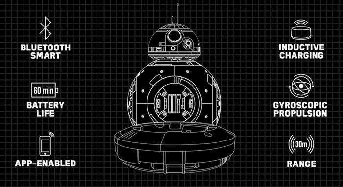 sphero starwars bb8 toy (3)