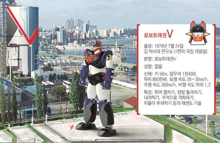 taekwon v (3)