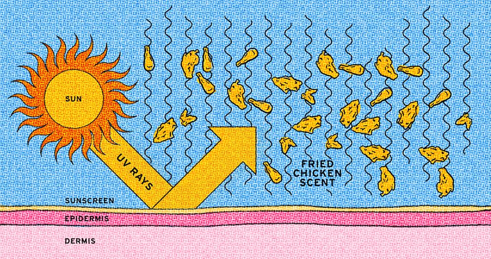 kfc extra-crispy-sunscreen (2)